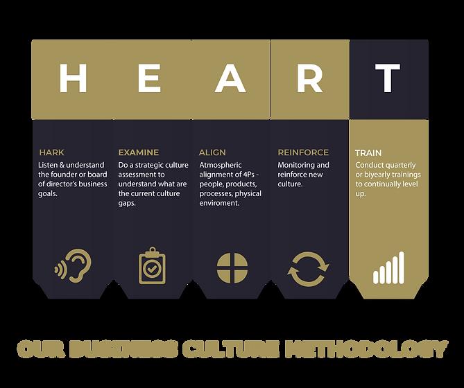Heart Methodology-03.png
