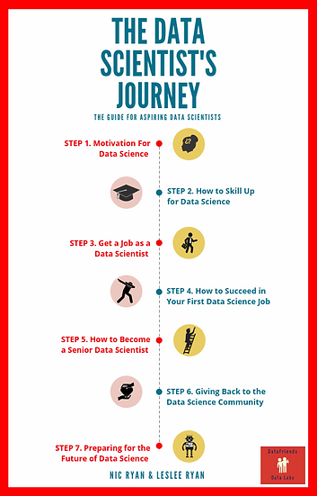 The Data Scientist's Journey. The Guide for Aspiring Data Scientists.