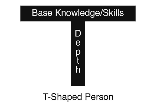 T-Shaped person