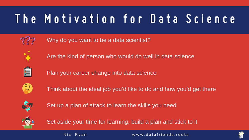 The Motivation for Data Science Summary.