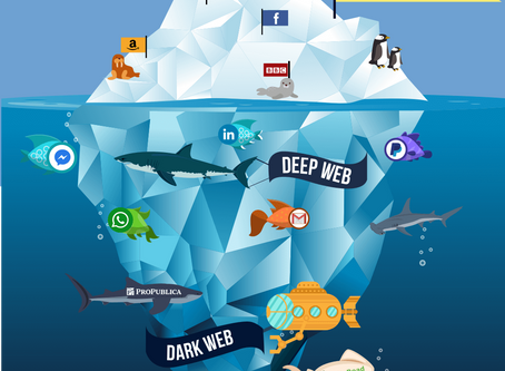 Darknet i jego pułapki prawne