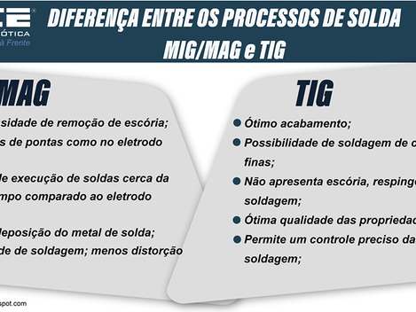 DIFERENÇA ENTRE OS PROCESSOS DE SOLDA MIG MAG