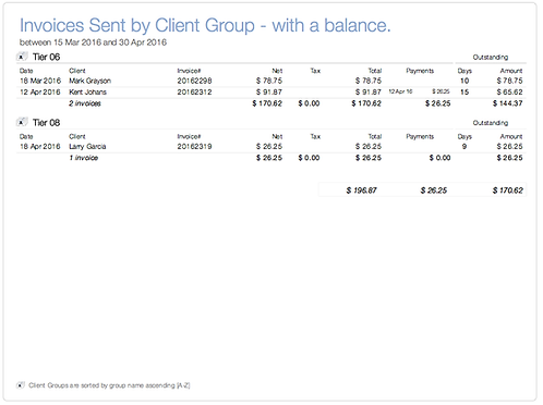 Invoice report: Invoices Sent in Date Range, summarized by Client Group - BP124
