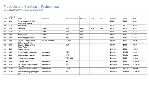 Products and Services (as defined in preferences) - DL003