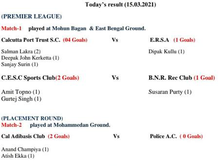 Match Result (15/03/2021)