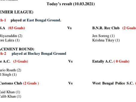Match Result (10/03/2021)