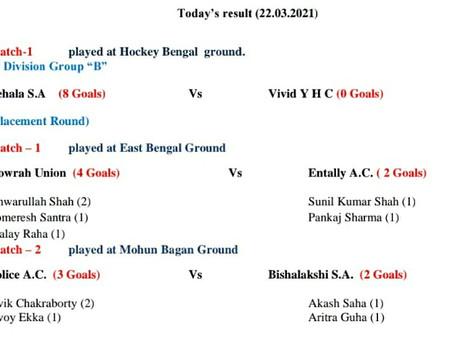 Match Result (22/03/2021)