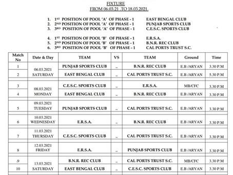 Calcutta hockey premier league-1st division 2021