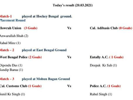 Match Result (20/03/2021)