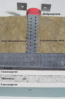Konstrukciya zvukoizoliruyushego potolka_2