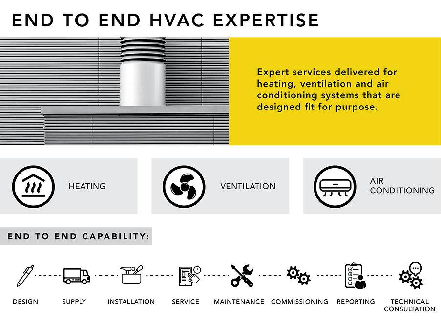 HVAC_rev B-01.jpg