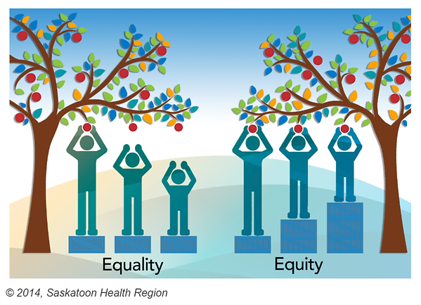 Equity image.png