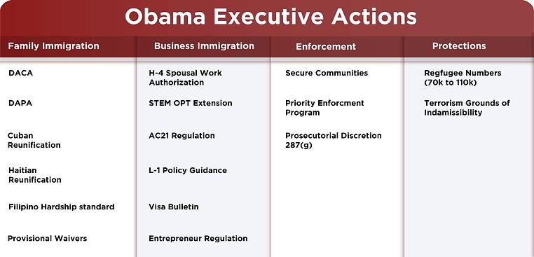 George Web image obama Exec acti-01 (1)
