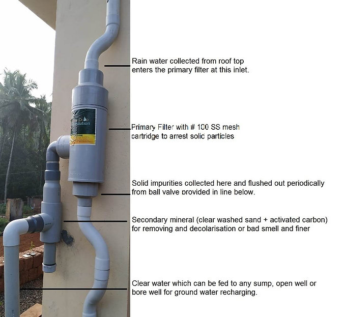 Rainwater Harvesting.jpeg