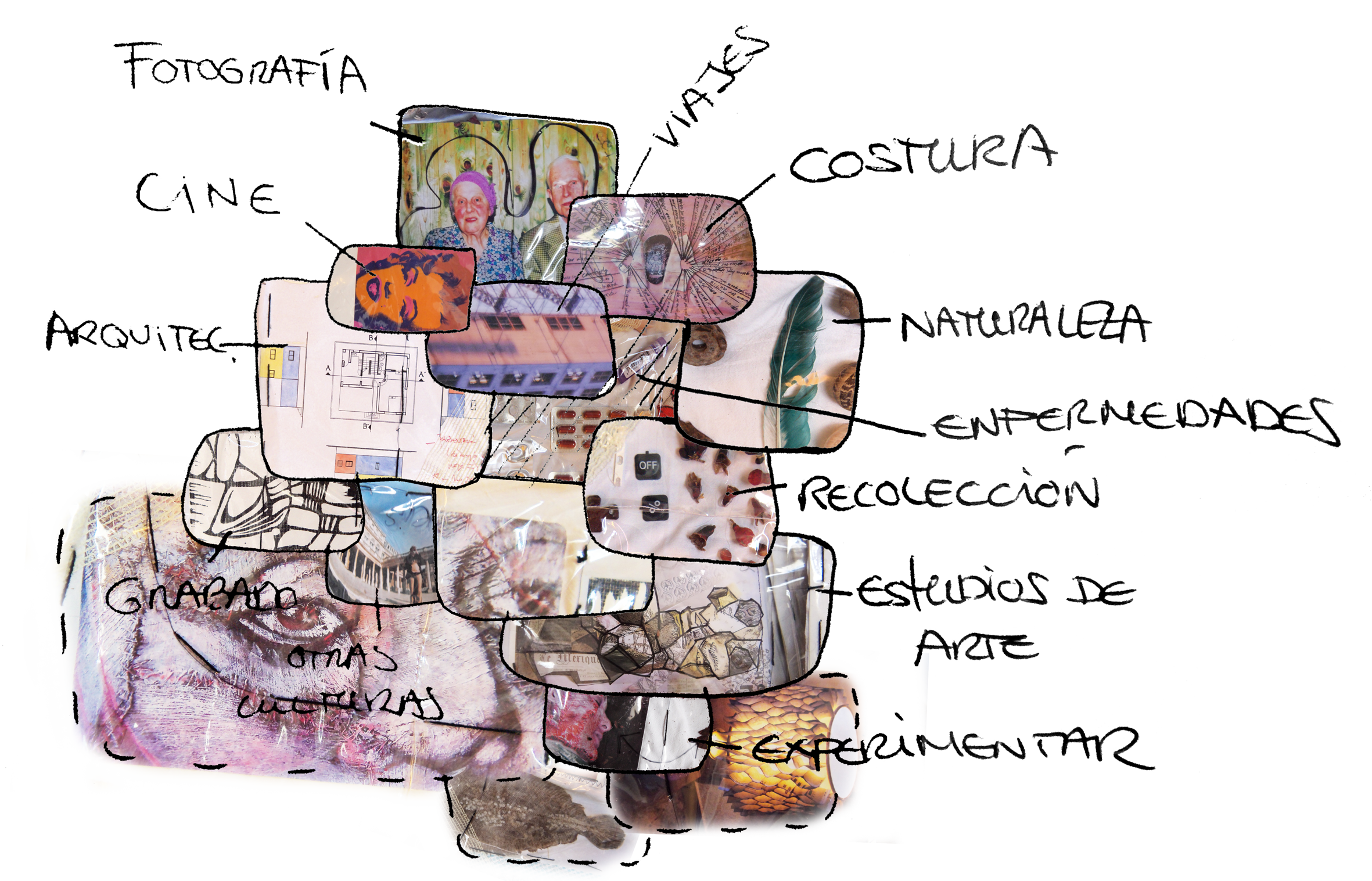 proyecto cartografía de un edredónd