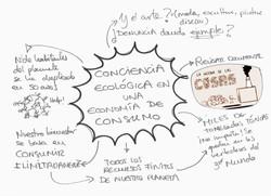 esquema conceptual I1