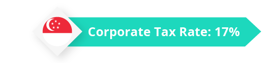 Singapore Corporate Tax Rate 17%
