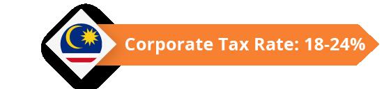 Malaysia Corporate Tax Rate 18-24%