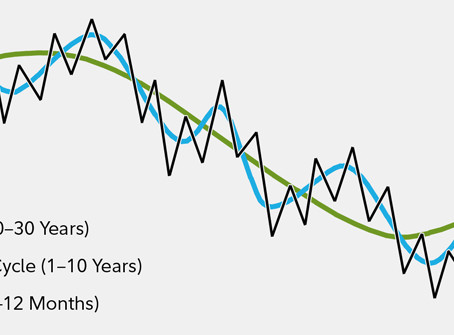 Stock market sectors and the business cycle