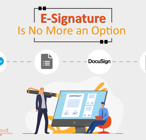 DIGITAL SIGNATURE IS NO MORE AN OPTION
