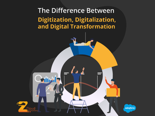 Digitization, digitalization, and digital transformation: What Are the Differences?