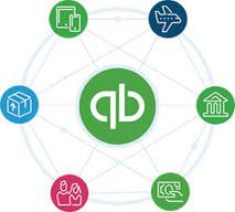 Rekomendasi 8 Aplikasi Pendukung QuickBooks untuk Perusahaan
