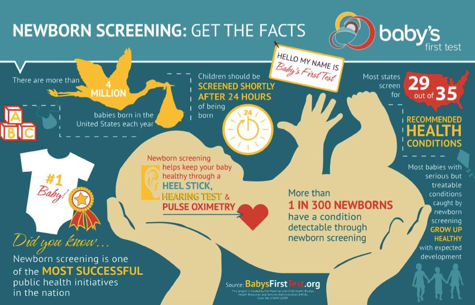 Newborn Screening Graphic