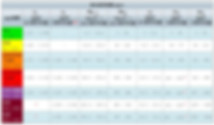 對照行政院環境保護署污染物濃度與污染副指標值對照表.jpg