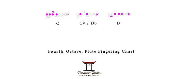 Fourth Octave.jpg