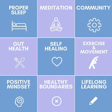 Pillars of Wellness.jpg