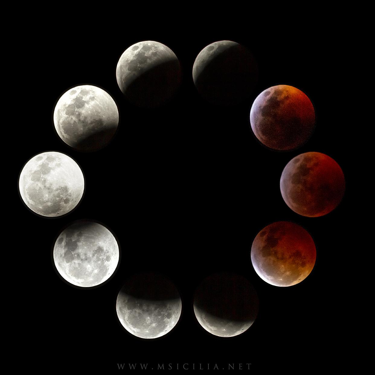 Eclipse - Enero 2019