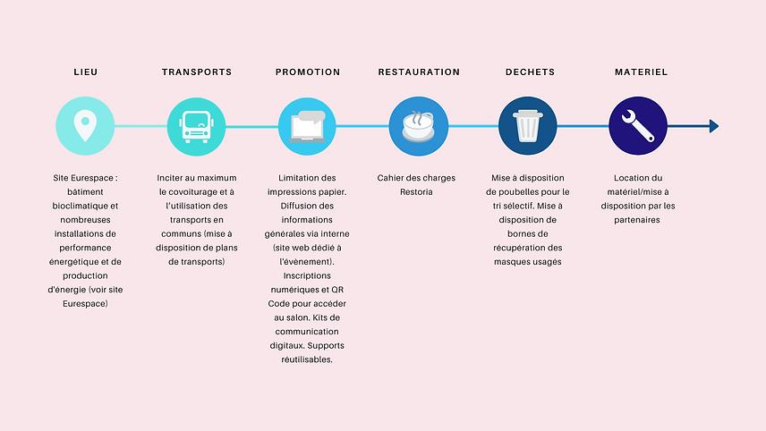 Blue Timeline Cycle Presentation.png