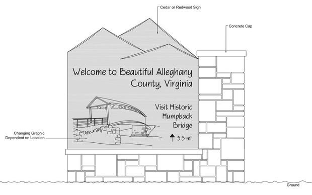 Alleghany Gateway