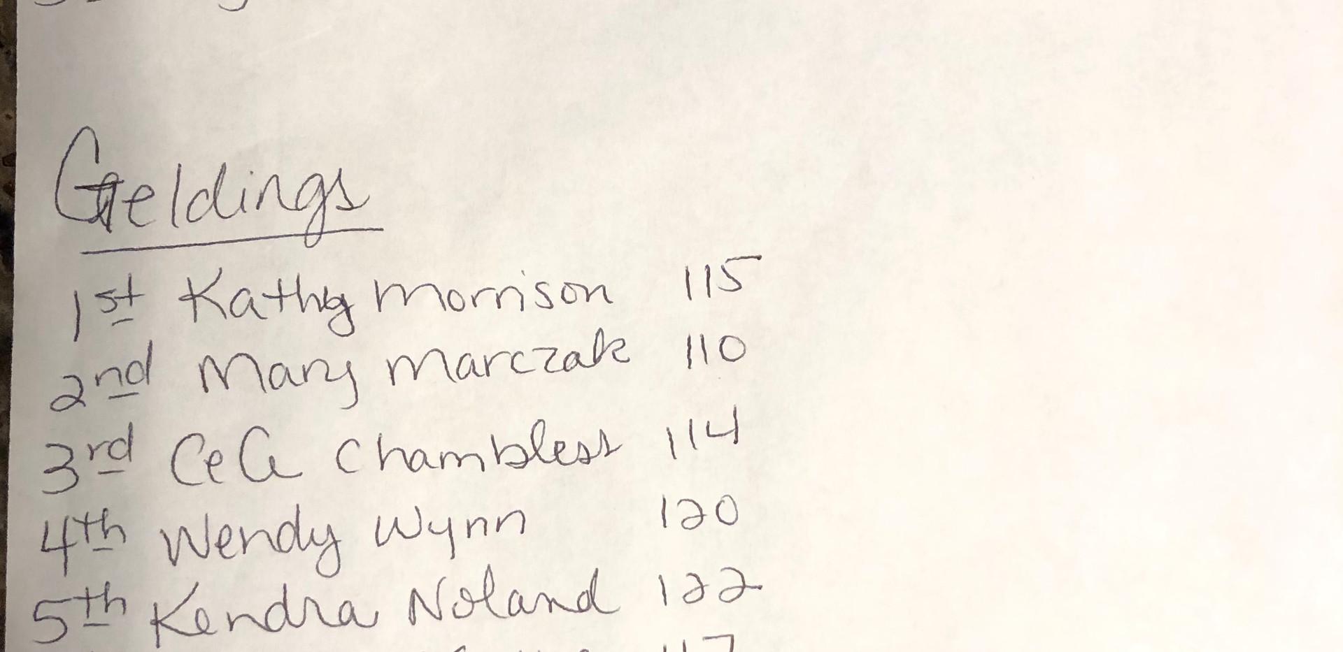 Results.Mares.Geldings.jpeg