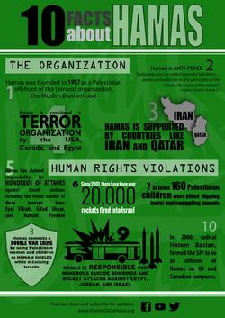 Hamas Fact Sheet
