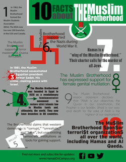 Muslim Brotherhood Fact Sheet