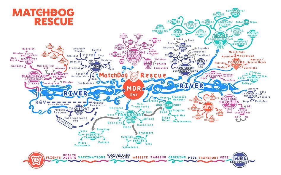 final_mindmap.jpg