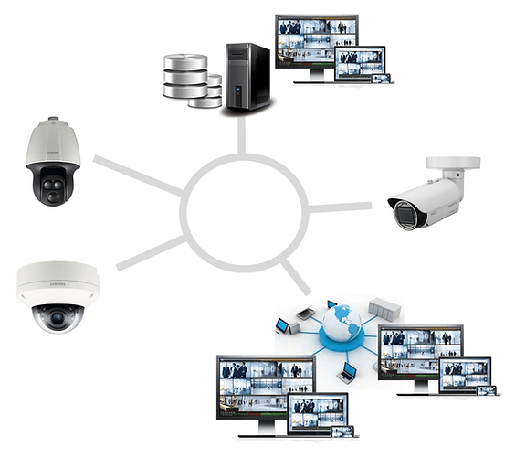 cloud-concept-local-VMS.png