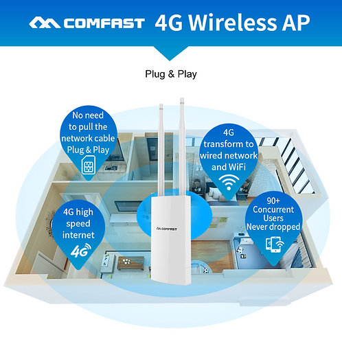 COMFAST 4G wireless Router