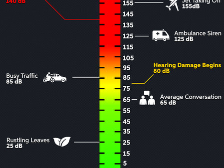 3 Advantages of Mixing at Lower Volume Levels