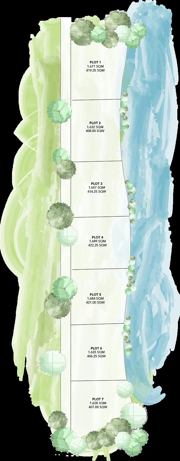 Plots layout