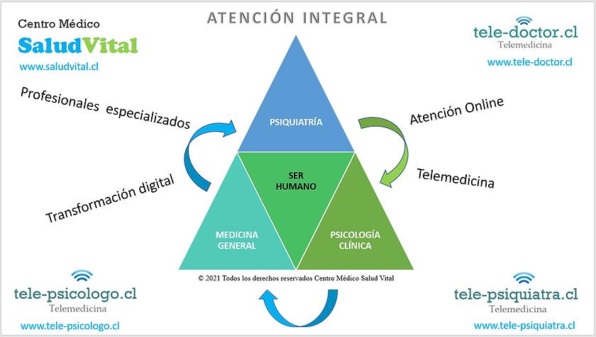 atencion_integral_salud_vital4.PNG