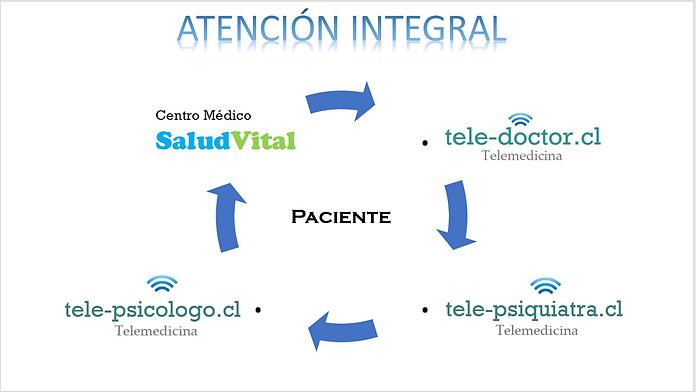 atencion_integral_paciente.PNG