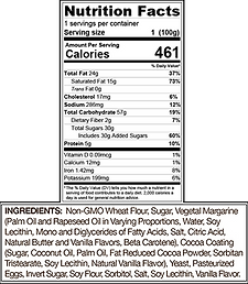ChocCovered Ingredients & Nutritionals.p