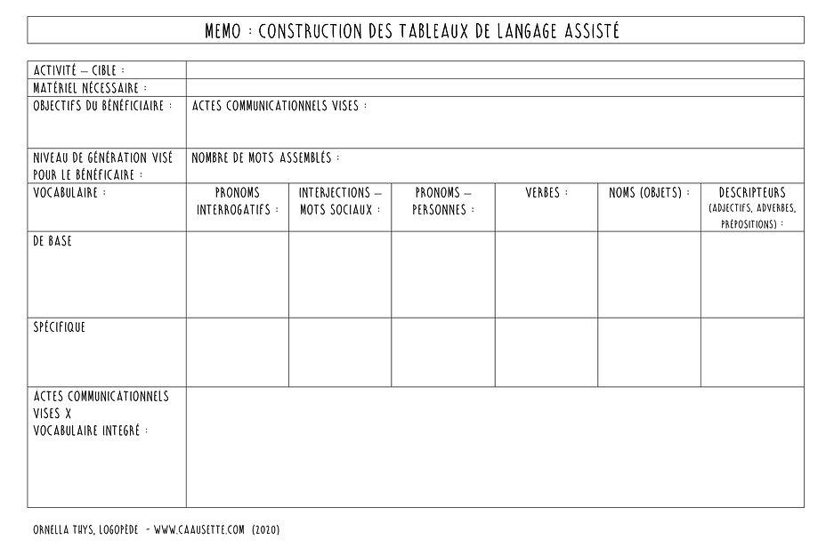 memo construction TLA