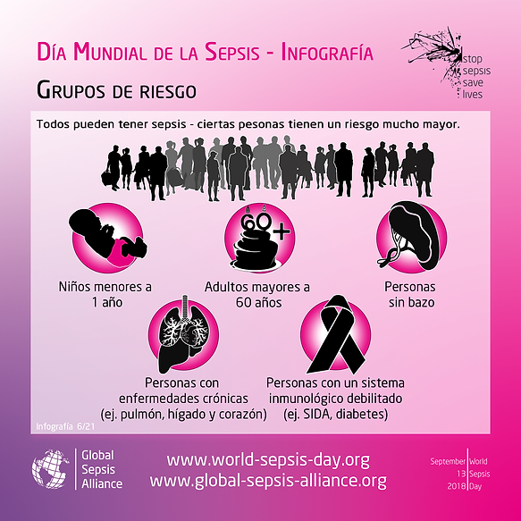 6_Grupos de riesgo-min.png