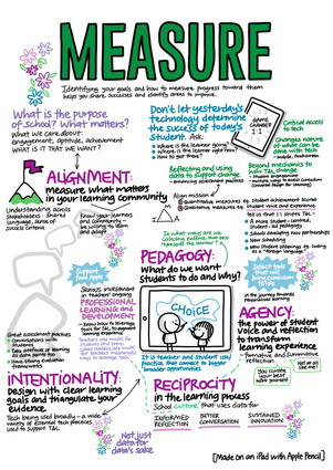 Thematic note - Measure.jpg
