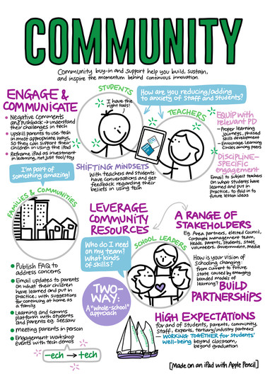Thematic note - Community.jpg