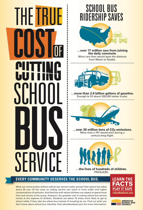 The True Cost of Cutting School Bus Service