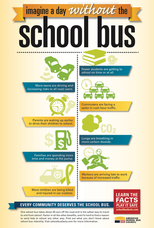 A Day Without The SchoolBus